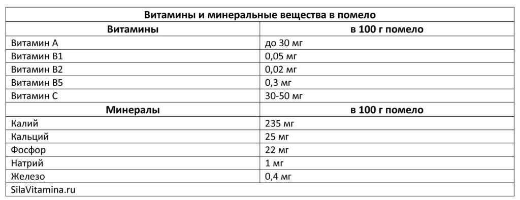 помело таблица